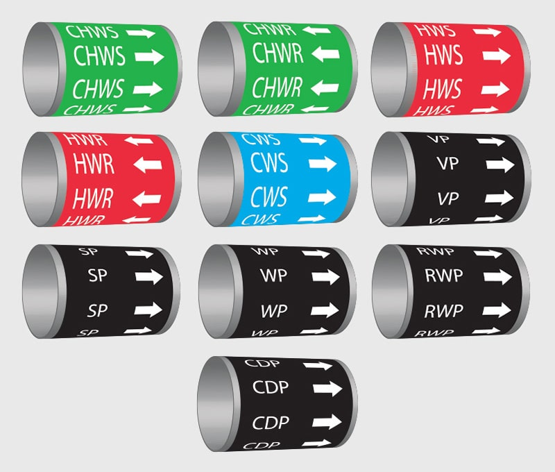 Self-Adhesive Pipeline Identification Bands